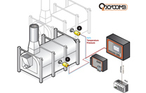 OPTIMA XFR probes installed in ceramic frit furnaces