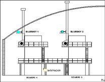 Installation diagram BLUESKY® system